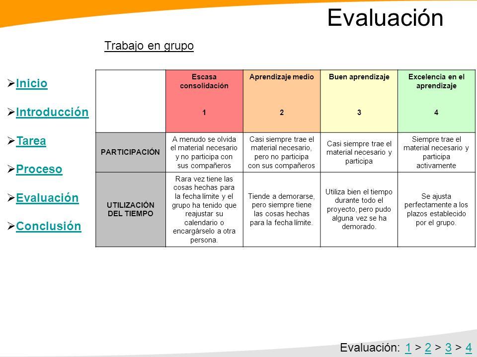 Evaluación Inicio Introducción Tarea Proceso Evaluación Conclusión Escasa consolidación Aprendizaje medioBuen aprendizajeExcelencia en el aprendizaje 1234 CANTIDAD DE INFORMACIÓN Uno o más temas no están tratados.
