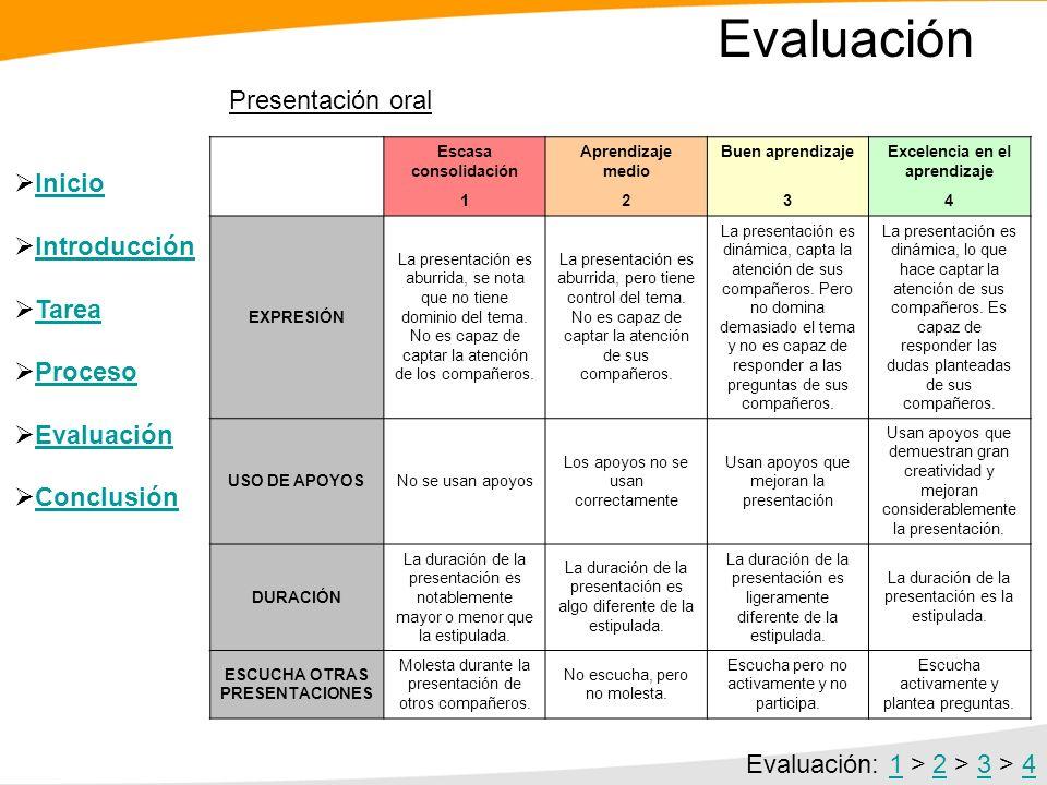 Evaluación Inicio Introducción Tarea Proceso Evaluación Conclusión Trabajo en grupo Escasa consolidación Aprendizaje medioBuen aprendizajeExcelencia e