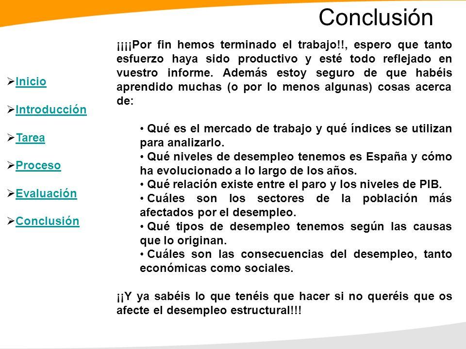 Evaluación Inicio Introducción Tarea Proceso Evaluación Conclusión Presentación oral Escasa consolidación Aprendizaje medio Buen aprendizajeExcelencia