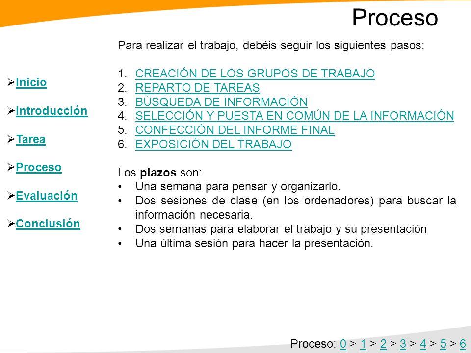 Proceso Para realizar el trabajo, debéis seguir los siguientes pasos: 1.CREACIÓN DE LOS GRUPOS DE TRABAJOCREACIÓN DE LOS GRUPOS DE TRABAJO 2.REPARTO DE TAREASREPARTO DE TAREAS 3.BÚSQUEDA DE INFORMACIÓNBÚSQUEDA DE INFORMACIÓN 4.SELECCIÓN Y PUESTA EN COMÚN DE LA INFORMACIÓNSELECCIÓN Y PUESTA EN COMÚN DE LA INFORMACIÓN 5.CONFECCIÓN DEL INFORME FINALCONFECCIÓN DEL INFORME FINAL 6.EXPOSICIÓN DEL TRABAJOEXPOSICIÓN DEL TRABAJO Los plazos son: Una semana para pensar y organizarlo.