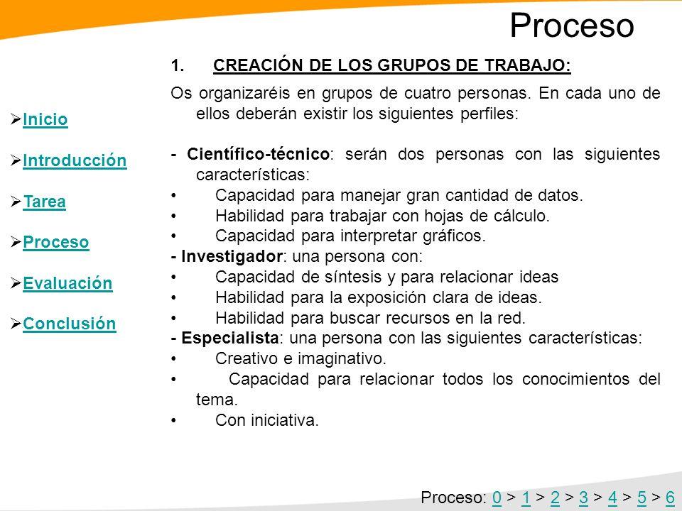 Proceso 1.CREACIÓN DE LOS GRUPOS DE TRABAJO: Os organizaréis en grupos de cuatro personas.
