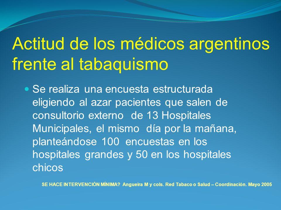 Actitud de los médicos argentinos frente al tabaquismo Se realiza una encuesta estructurada eligiendo al azar pacientes que salen de consultorio externo de 13 Hospitales Municipales, el mismo día por la mañana, planteándose 100 encuestas en los hospitales grandes y 50 en los hospitales chicos SE HACE INTERVENCIÓN MÍNIMA.