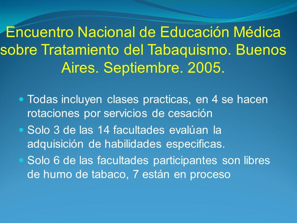 Encuentro Nacional de Educación Médica sobre Tratamiento del Tabaquismo. Buenos Aires. Septiembre. 2005. Todas incluyen clases practicas, en 4 se hace