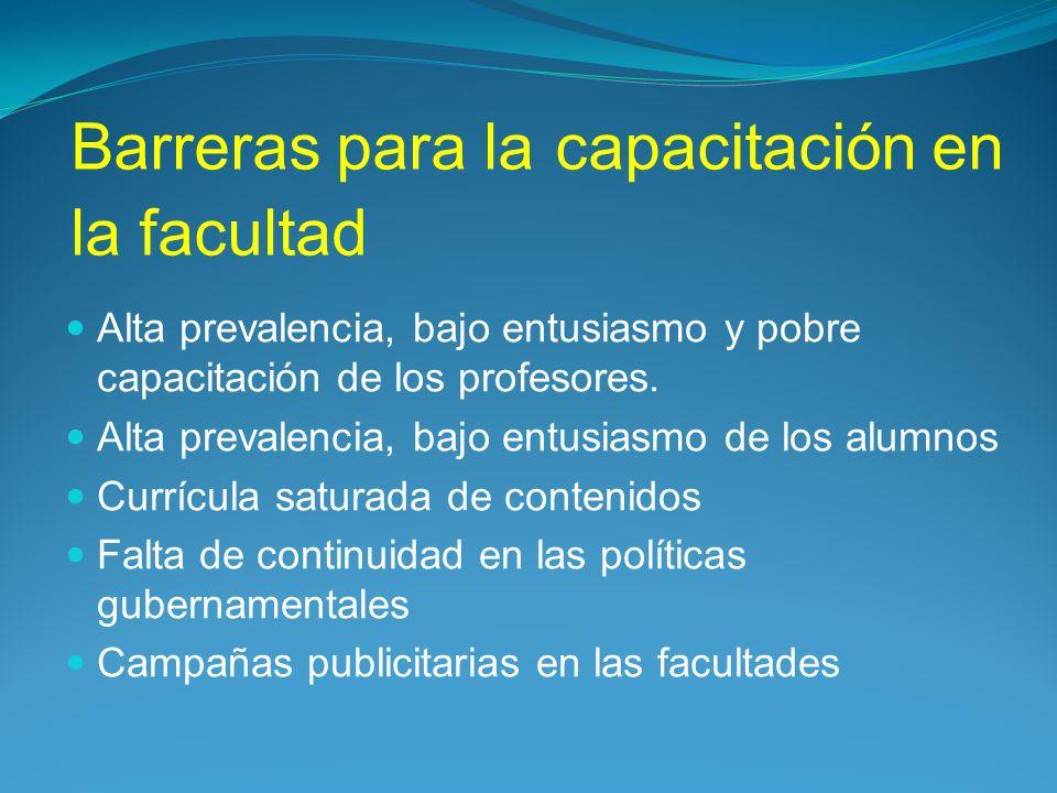 Barreras para la capacitación en la facultad Alta prevalencia, bajo entusiasmo y pobre capacitación de los profesores.