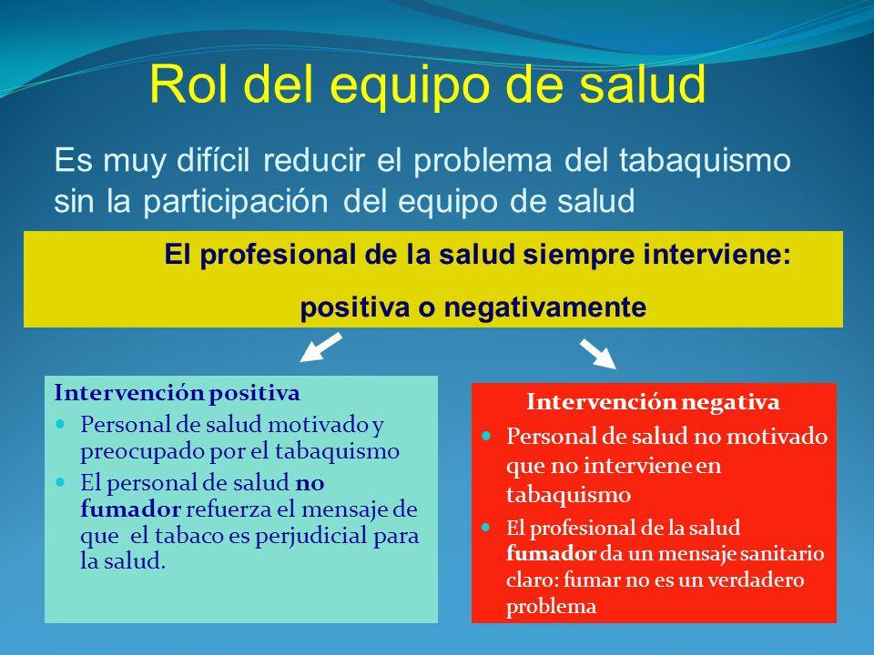 Es muy difícil reducir el problema del tabaquismo sin la participación del equipo de salud Intervención positiva Personal de salud motivado y preocupa
