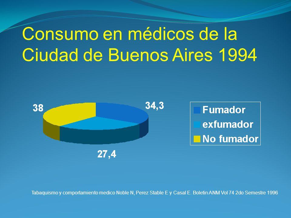 Consumo en médicos de la Ciudad de Buenos Aires 1994 Tabaquismo y comportamiento medico Noble N, Perez Stable E y Casal E. Boletin ANM Vol 74 2do Seme
