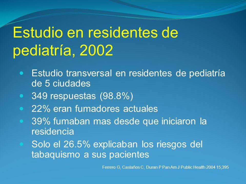 Estudio en residentes de pediatría, 2002 Estudio transversal en residentes de pediatría de 5 ciudades 349 respuestas (98.8%) 22% eran fumadores actuales 39% fumaban mas desde que iniciaron la residencia Solo el 26.5% explicaban los riesgos del tabaquismo a sus pacientes Ferrero G, Castaños C, Duran P Pan Am J Public Health 2004 15;395