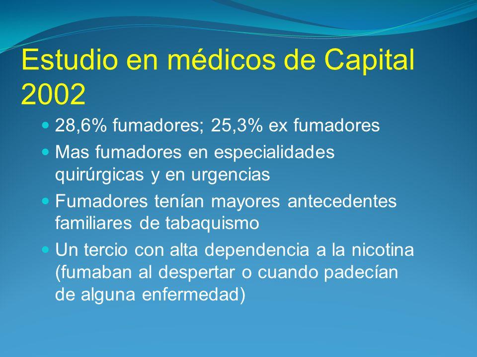 Estudio en médicos de Capital 2002 28,6% fumadores; 25,3% ex fumadores Mas fumadores en especialidades quirúrgicas y en urgencias Fumadores tenían may