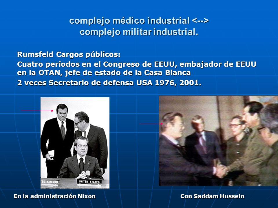 complejo médico industrial complejo militar industrial. Rumsfeld Cargos públicos: Cuatro períodos en el Congreso de EEUU, embajador de EEUU en la OTAN