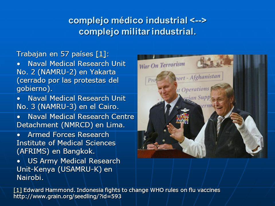 complejo médico industrial complejo militar industrial. Trabajan en 57 países [1]: [1] Naval Medical Research Unit No. 2 (NAMRU-2) en Yakarta (cerrado
