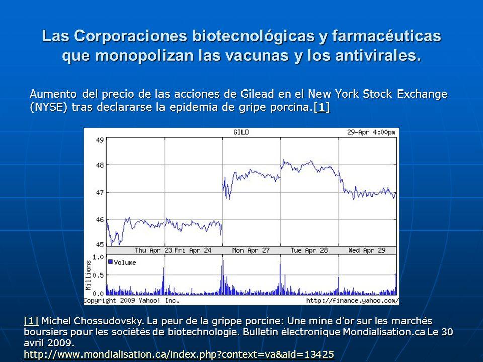 Las Corporaciones biotecnológicas y farmacéuticas que monopolizan las vacunas y los antivirales. Aumento del precio de las acciones de Gilead en el Ne
