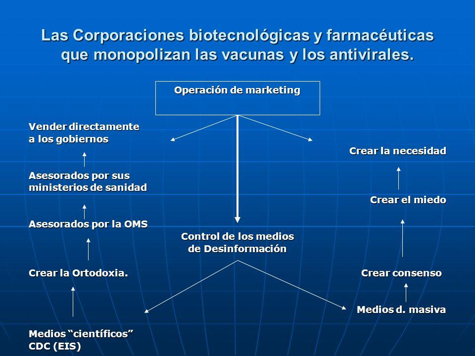 Las Corporaciones biotecnológicas y farmacéuticas que monopolizan las vacunas y los antivirales. Operación de marketing Vender directamente a los gobi