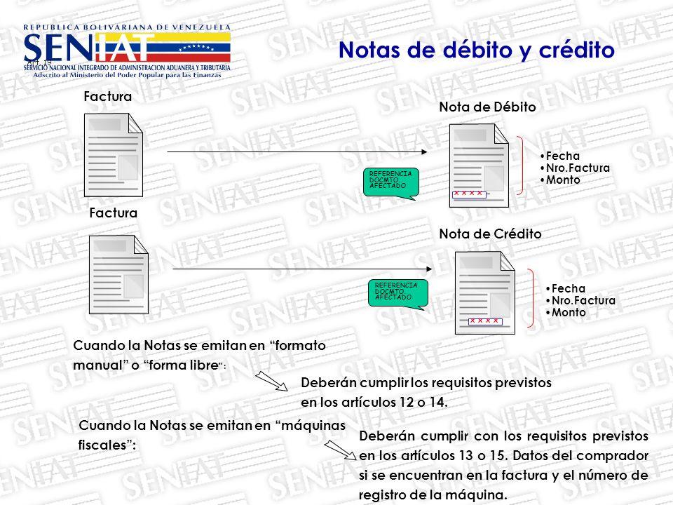 Art. 19 Nota de Débito Deberán cumplir los requisitos previstos en los artículos 12 o 14. Factura x x REFERENCIA DOCMTO. AFECTADO Nota de Crédito Fact