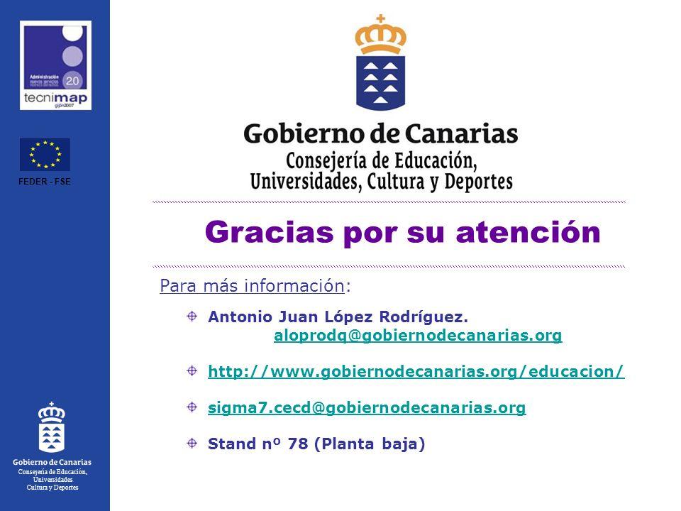 Consejería de Educación, Universidades Cultura y Deportes Gracias por su atención Antonio Juan López Rodríguez.