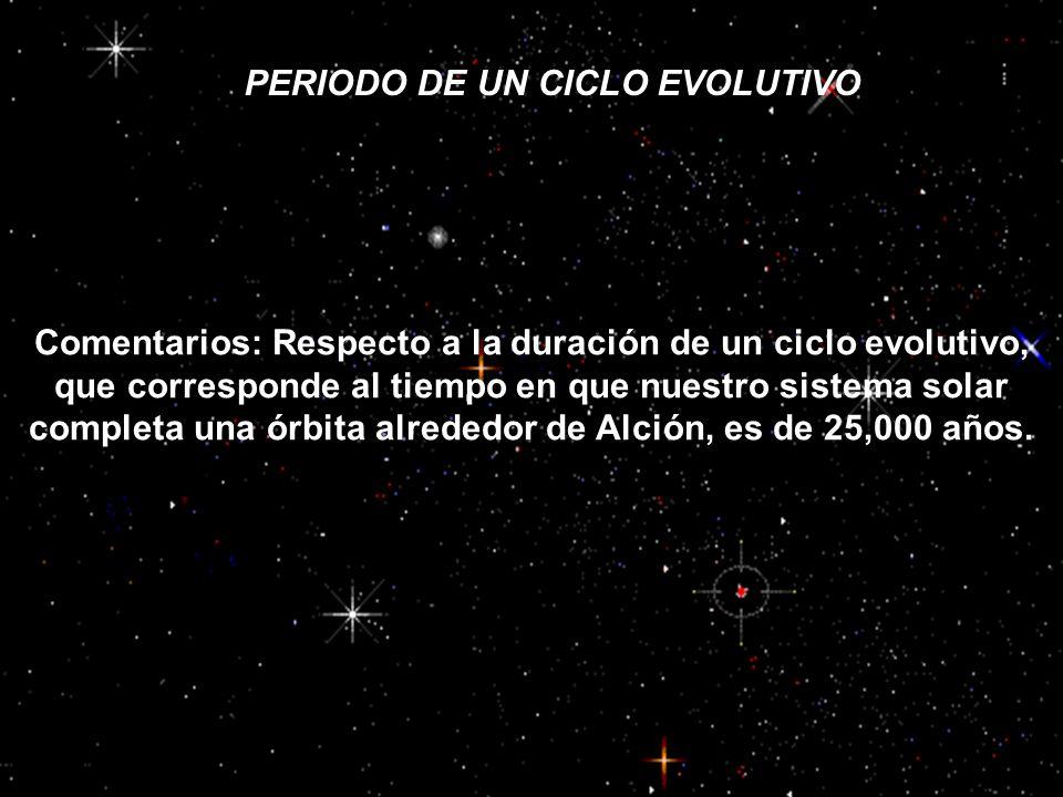PERIODO CICLO 1 El Espíritu-Luz que dirige la evolución de este mundo tomó materia carnal en Atlántida cuando hacía ciclo y medio, o sea 37,500 años que existía humanidad consciente en el planeta.