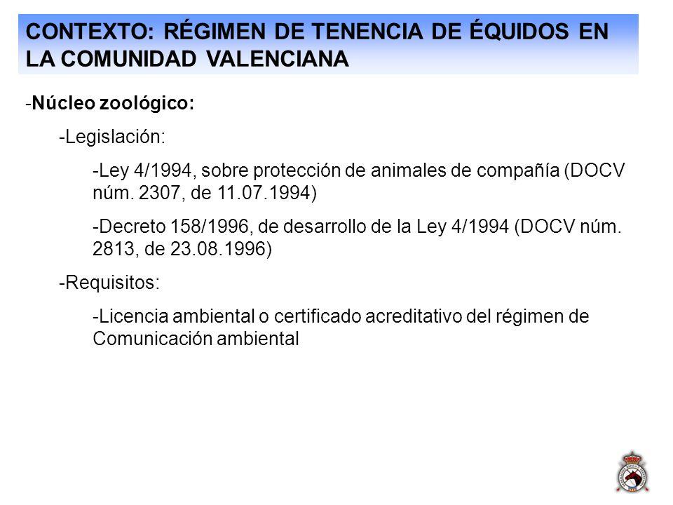 CONTEXTO: RÉGIMEN DE TENENCIA DE ÉQUIDOS EN LA COMUNIDAD VALENCIANA -Núcleo zoológico: -Legislación: -Ley 4/1994, sobre protección de animales de comp