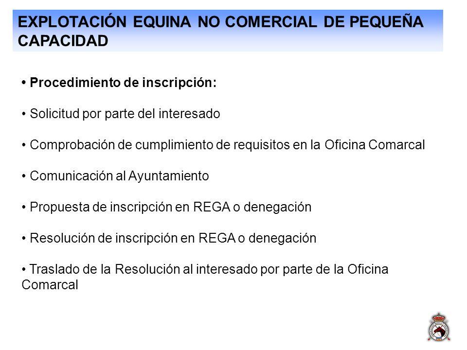 EXPLOTACIÓN EQUINA NO COMERCIAL DE PEQUEÑA CAPACIDAD Procedimiento de inscripción: Solicitud por parte del interesado Comprobación de cumplimiento de