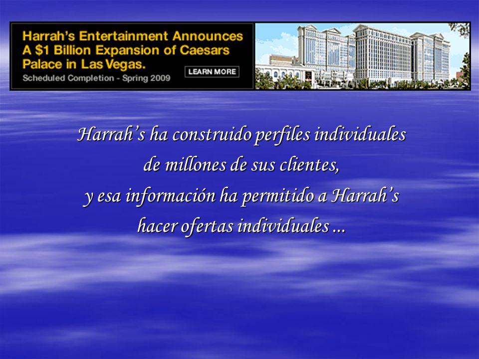 Harrahs ha construido perfiles individuales de millones de sus clientes, y esa información ha permitido a Harrahs hacer ofertas individuales...