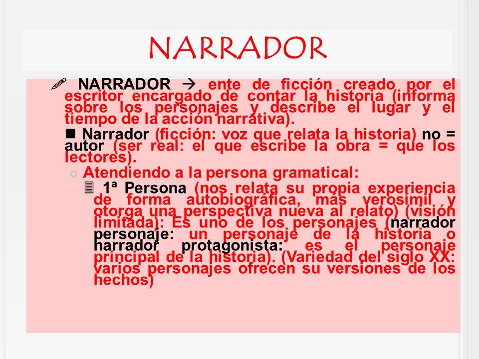NARRADOR NARRADOR ente de ficción creado por el escritor encargado de contar la historia (informa sobre los personajes y describe el lugar y el tiempo