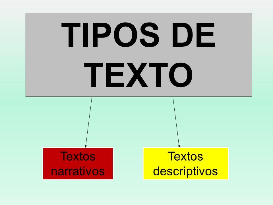 TIPOS DE TEXTO Textos expositivos Textos argumentativos