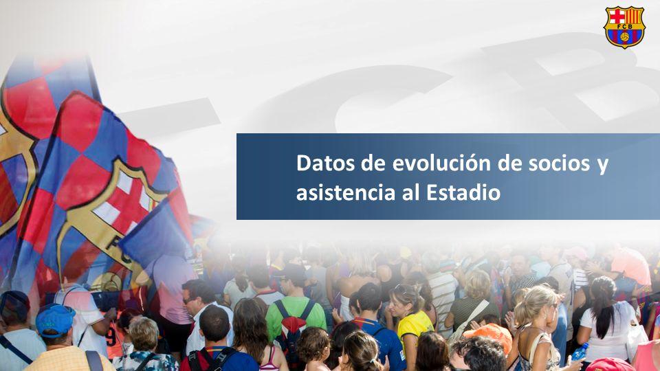 Datos de evolución de socios y asistencia al Estadio
