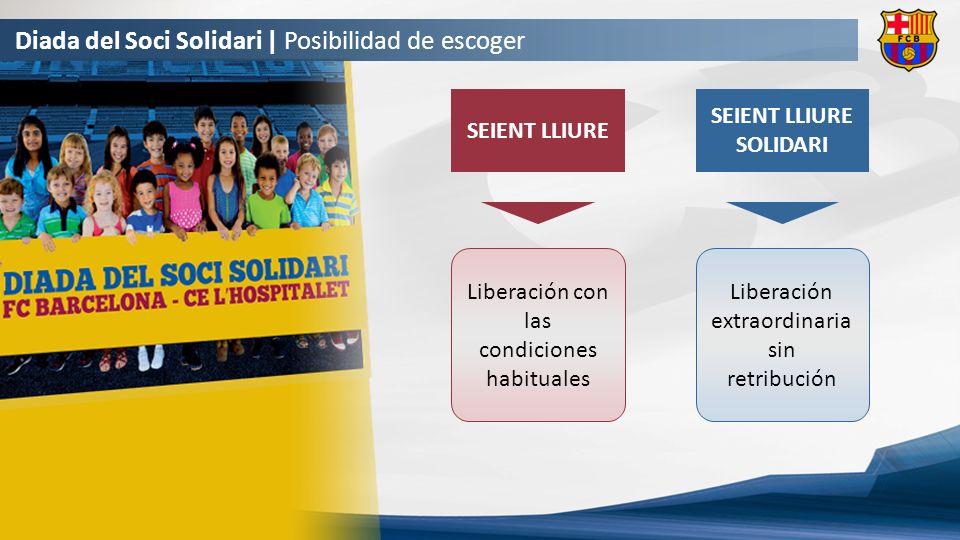 Diada del Soci Solidari | Posibilidad de escoger SEIENT LLIURE SEIENT LLIURE SOLIDARI Liberación con las condiciones habituales Liberación extraordinaria sin retribución