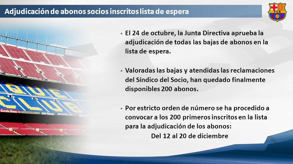 Adjudicación de abonos socios inscritos lista de espera El 24 de octubre, la Junta Directiva aprueba la adjudicación de todas las bajas de abonos en la lista de espera.