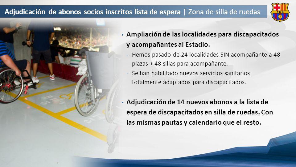 Adjudicación de abonos socios inscritos lista de espera | Zona de silla de ruedas ABANS ARA