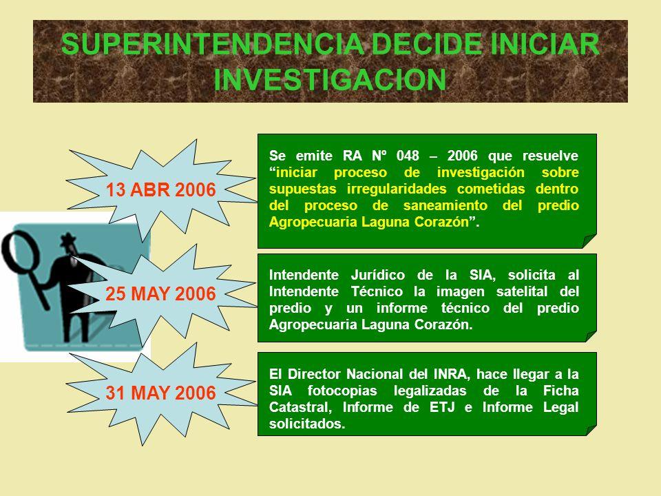 SUPERINTENDENCIA DECIDE INICIAR INVESTIGACION 13 ABR 2006 Se emite RA Nº 048 – 2006 que resuelveiniciar proceso de investigación sobre supuestas irreg