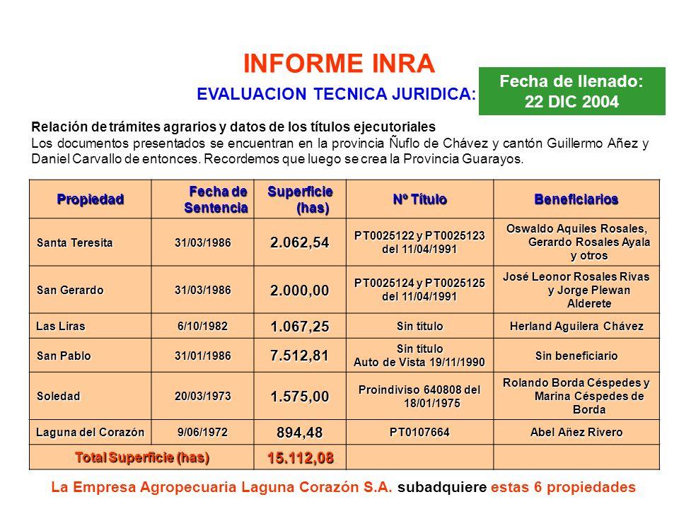 INFORME INRA EVALUACION TECNICA JURIDICA: Fecha de llenado: 22 DIC 2004 Relación de trámites agrarios y datos de los títulos ejecutoriales Los documen