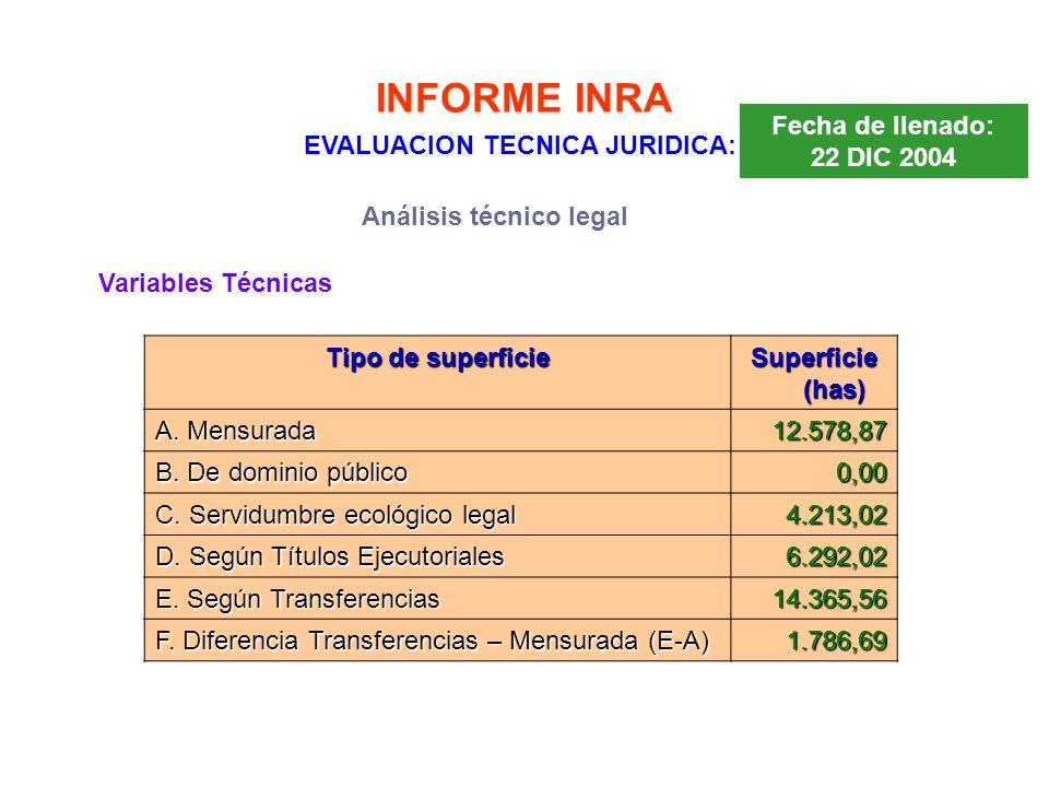 INFORME INRA EVALUACION TECNICA JURIDICA: Fecha de llenado: 22 DIC 2004 Variables Técnicas Análisis técnico legal Tipo de superficie Superficie (has)