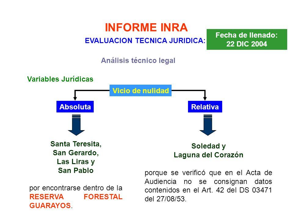 INFORME INRA EVALUACION TECNICA JURIDICA: Fecha de llenado: 22 DIC 2004 Variables Jurídicas Análisis técnico legal Santa Teresita, San Gerardo, Las Li