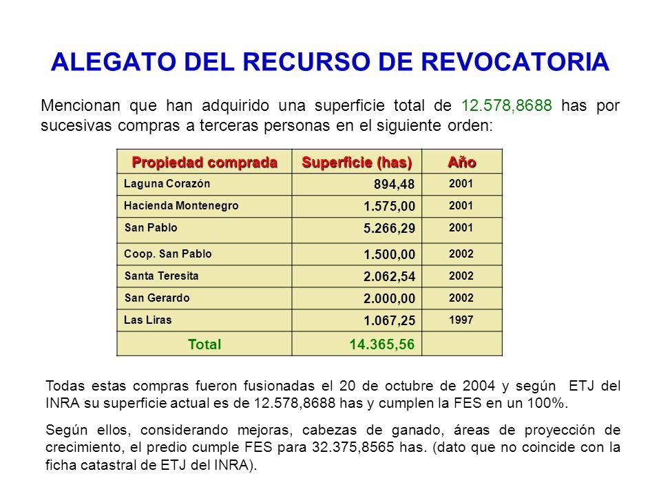 ALEGATO DEL RECURSO DE REVOCATORIA Mencionan que han adquirido una superficie total de 12.578,8688 has por sucesivas compras a terceras personas en el