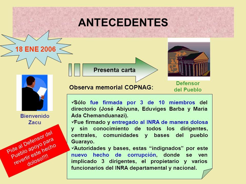 ANTECEDENTES 18 ENE 2006 Presenta carta Defensor del Pueblo Sólo fue firmada por 3 de 10 miembros del directorio (José Abiyuna, Eduviges Barba y Maria