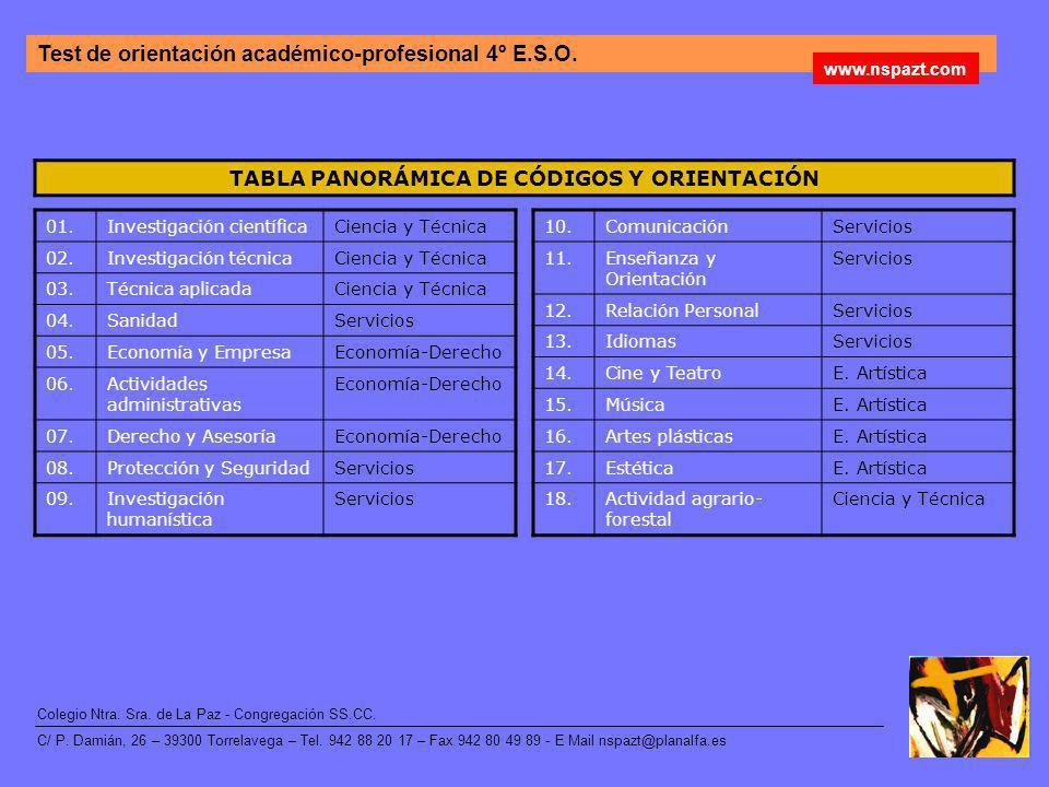 Colegio Ntra. Sra. de La Paz - Congregación SS.CC. C/ P. Damián, 26 – 39300 Torrelavega – Tel. 942 88 20 17 – Fax 942 80 49 89 - E Mail nspazt@planalf