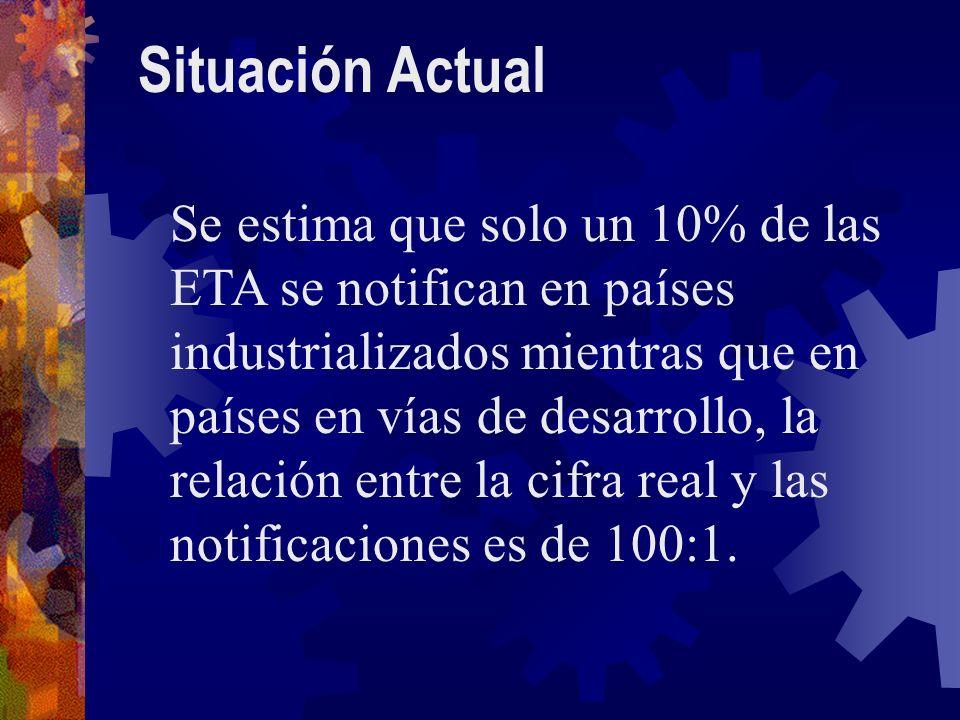 Se estima que solo un 10% de las ETA se notifican en países industrializados mientras que en países en vías de desarrollo, la relación entre la cifra real y las notificaciones es de 100:1.