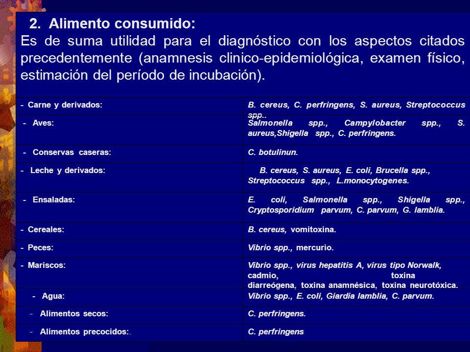C. perfringens - Alimentos precocidos:. C. perfringens. - Alimentos secos: Vibrio spp., E. coli, Giardia lamblia, C. parvum. - Agua: Vibrio spp., viru