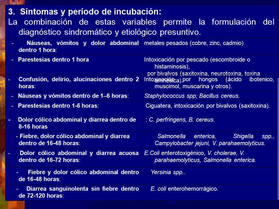E. coli enterohemorrágico. - Diarrea sanguinolenta sin fiebre dentro de 72-120 horas: Yersinia spp.. - Fiebre y dolor cólico abdominal dentro de 16-48