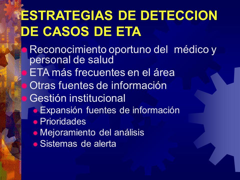Reconocimiento oportuno del médico y personal de salud ETA más frecuentes en el área Otras fuentes de información Gestión institucional Expansión fuen