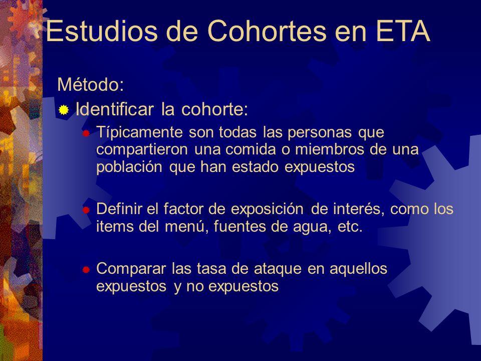 Estudios de Cohortes en ETA Método: Identificar la cohorte: Típicamente son todas las personas que compartieron una comida o miembros de una población que han estado expuestos Definir el factor de exposición de interés, como los items del menú, fuentes de agua, etc.