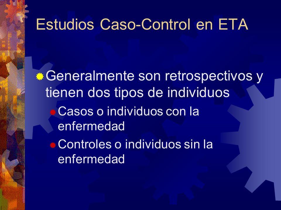 Estudios Caso-Control en ETA Generalmente son retrospectivos y tienen dos tipos de individuos Casos o individuos con la enfermedad Controles o individuos sin la enfermedad