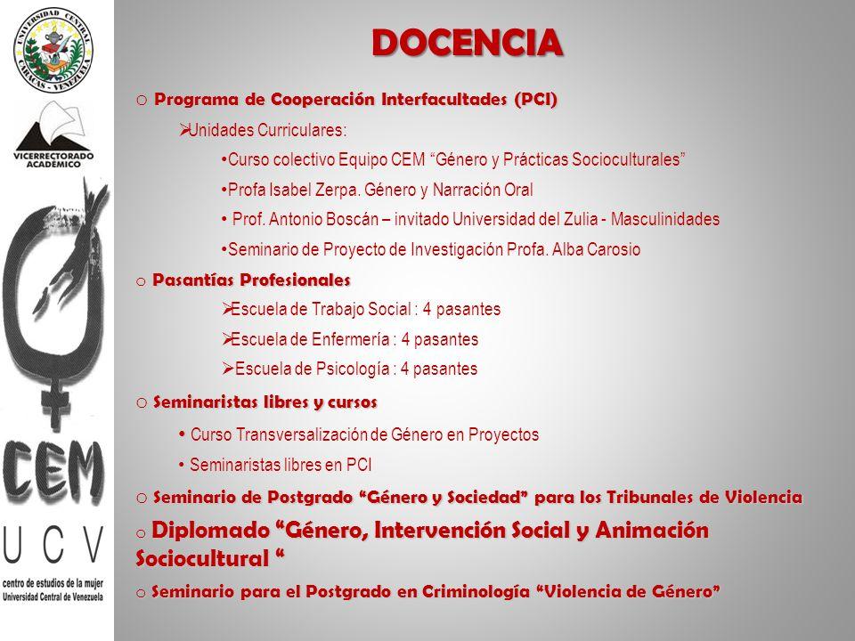 DOCENCIA Programa de Cooperación Interfacultades (PCI) o Programa de Cooperación Interfacultades (PCI) Unidades Curriculares: Curso colectivo Equipo C