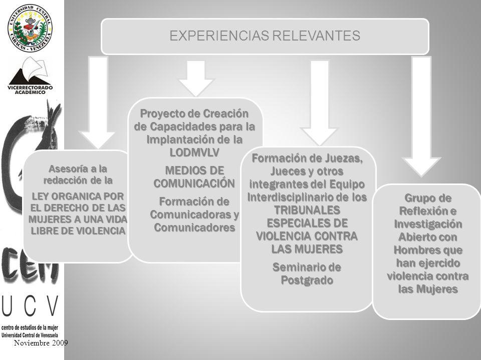 Noviembre 2009 EXPERIENCIAS RELEVANTES Asesoría a la redacción de la LEY ORGANICA POR EL DERECHO DE LAS MUJERES A UNA VIDA LIBRE DE VIOLENCIA Proyecto