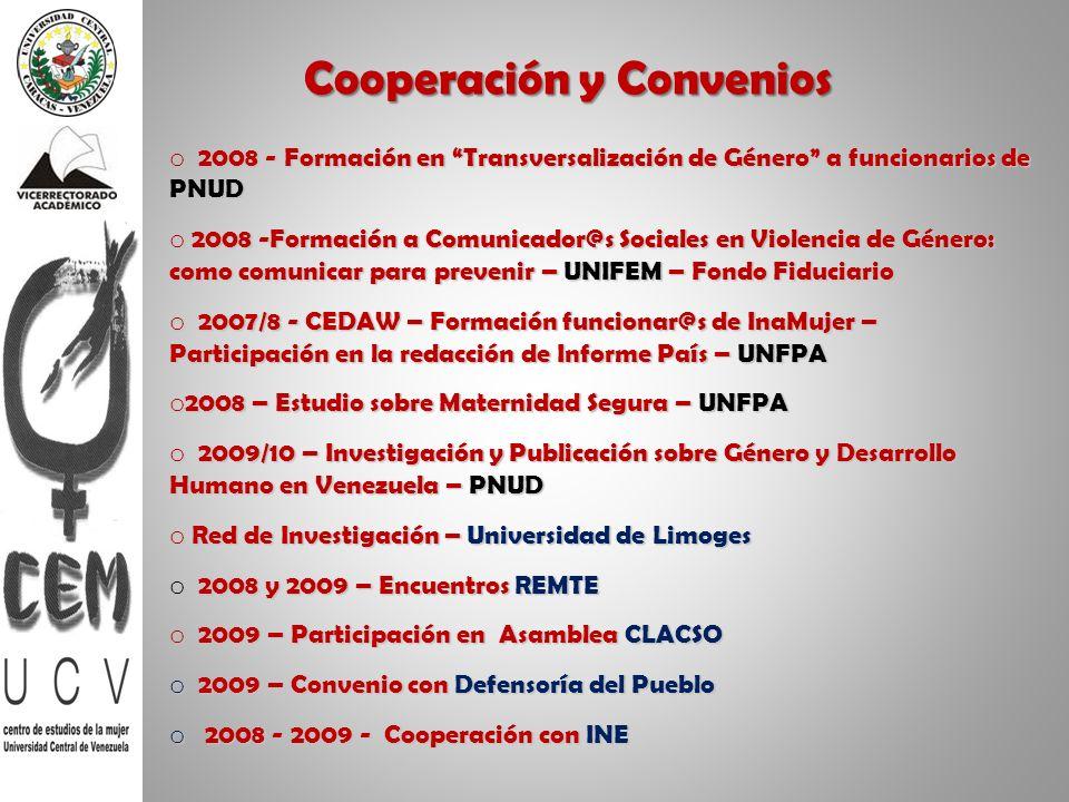 Cooperación y Convenios o 2008 - Formación en Transversalización de Género a funcionarios de PNUD o 2008 -Formación a Comunicador@s Sociales en Violen