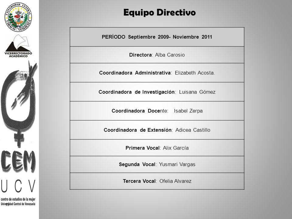19 Equipo Directivo PERÍODO Septiembre 2009- Noviembre 2011 Directora: Alba Carosio Coordinadora Administrativa: Elizabeth Acosta. Coordinadora de Inv