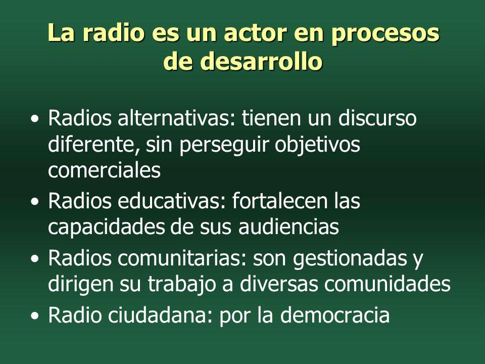 El nuevo momento de la radio en el Perú Lucha por construir democracia El empresariado radiodifusor Nuevas tecnologías de comunicación e información.