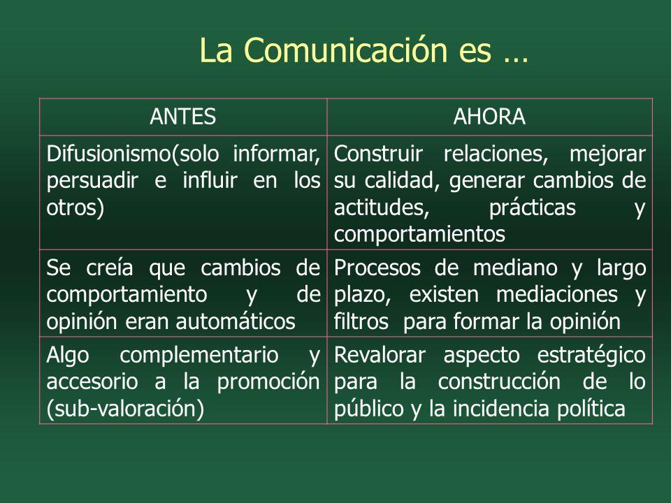 Elaboración de campañas informativas o sensibilización.