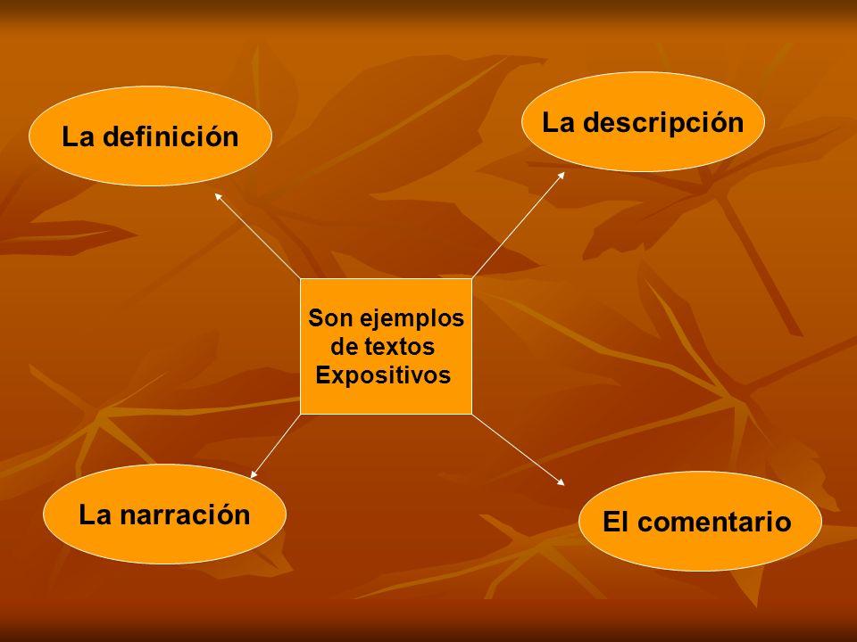 Son ejemplos de textos Expositivos La definición La descripción El comentario La narración