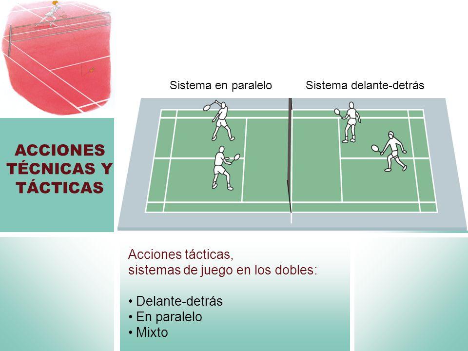 ACCIONES TÉCNICAS Y TÁCTICAS Sistema en paralelo Sistema delante-detrás Acciones tácticas, sistemas de juego en los dobles: Delante-detrás En paralelo