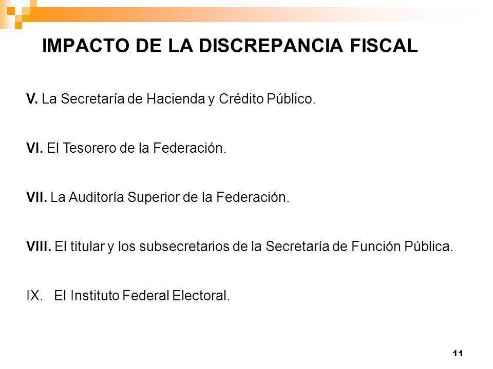 11 V.La Secretaría de Hacienda y Crédito Público.